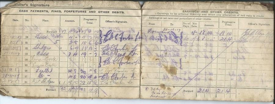Pay Books to Hubert James Tennant